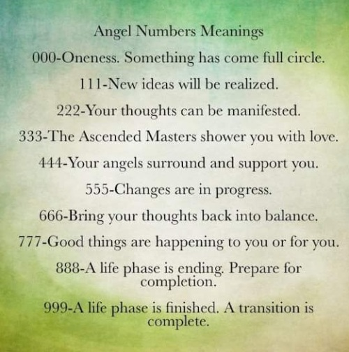 Angel Numbers Meaning